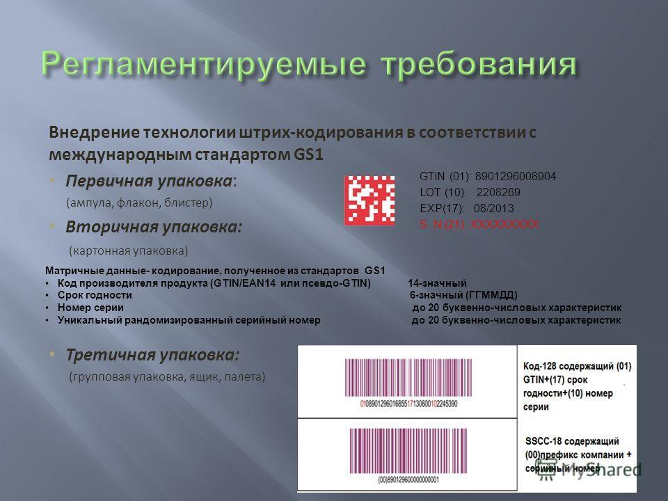 Внедрение технологии штрих-кодирования в соответствии с международным стандартом GS1 Первичная упаковка: (ампула, флакон, блистер) Вторичная упаковка: (картонная упаковка) Третичная упаковка: (групповая упаковка, ящик, палета) GTIN (01): 890129600890