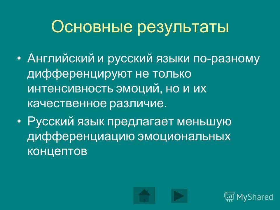 Основные результаты Английский и русский языки по-разному дифференцируют не только интенсивность эмоций, но и их качественное различие. Русский язык предлагает меньшую дифференциацию эмоциональных концептов