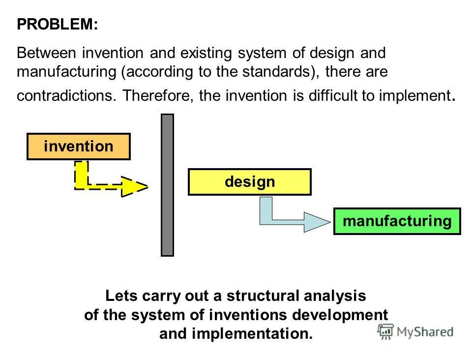PROBLEM: Between invention and existing system of design and manufacturing (according to the standards), there are contradictions. Therefore, the invention is difficult to implement. invention design manufacturing Lets carry out a structural analysis