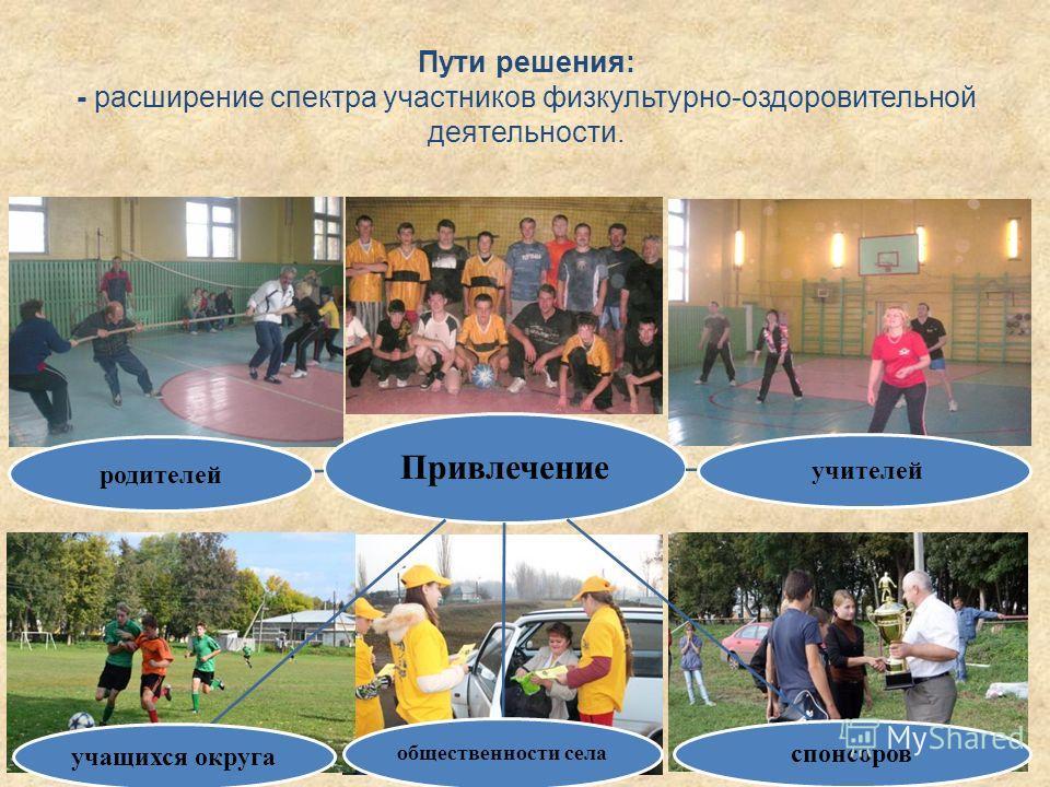 Привлечение учителей спонсоров учащихся округа родителей общественности села Пути решения: - расширение спектра участников физкультурно-оздоровительной деятельности.