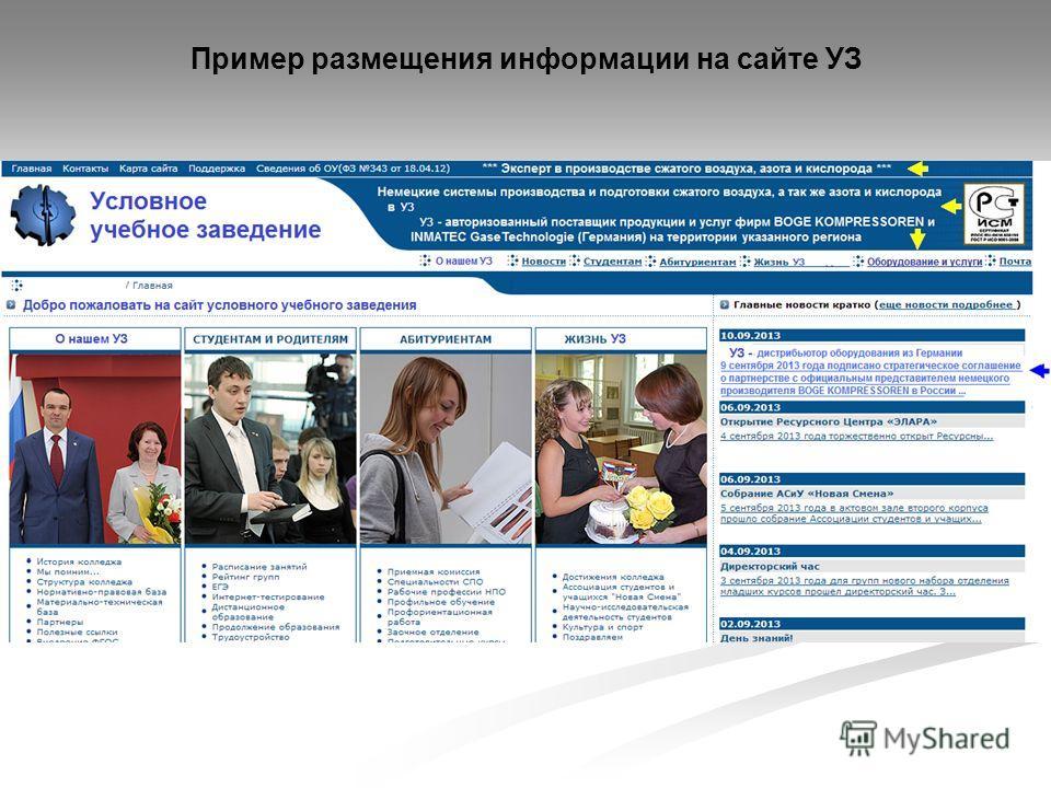 Пример размещения информации на сайте УЗ