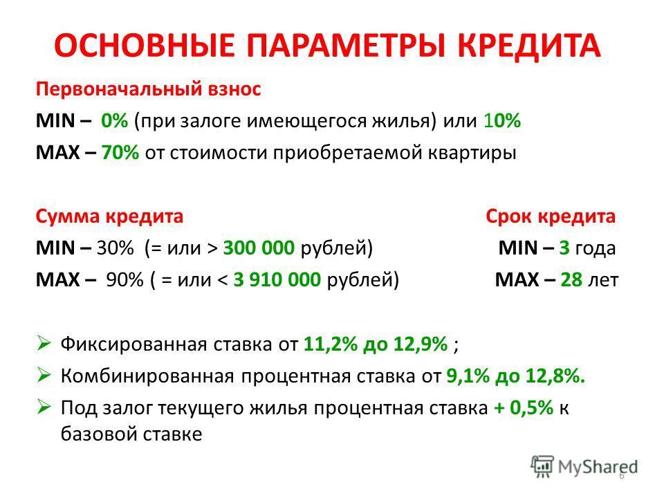 ОСНОВНЫЕ ПАРАМЕТРЫ КРЕДИТА Первоначальный взнос MIN – 0% (при залоге имеющегося жилья) или 10% MAX – 70% от стоимости приобретаемой квартиры Сумма кредита Срок кредита MIN – 30% (= или > 300 000 рублей) MIN – 3 года MAX – 90% ( = или < 3 910 000 рубл