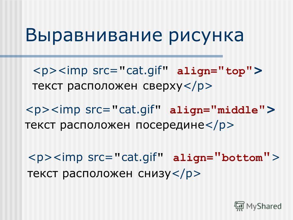 Выравнивание рисунка текст расположен сверху текст расположен посередине текст расположен снизу