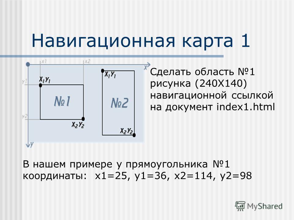 Навигационная карта 1 Сделать область 1 рисунка (240Х140) навигационной ссылкой на документ index1.html В нашем примере у прямоугольника 1 координаты: x1=25, y1=36, x2=114, y2=98
