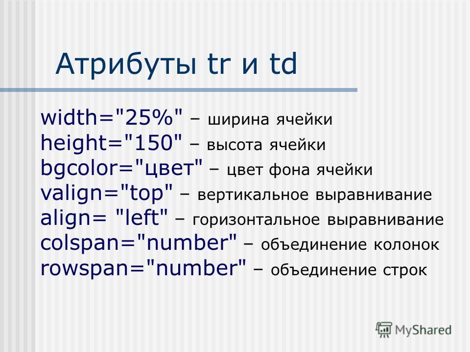 Атрибуты tr и td width=