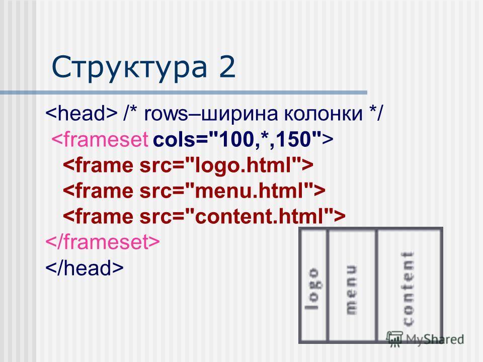 Структура 2 /* rows–ширина колонки */