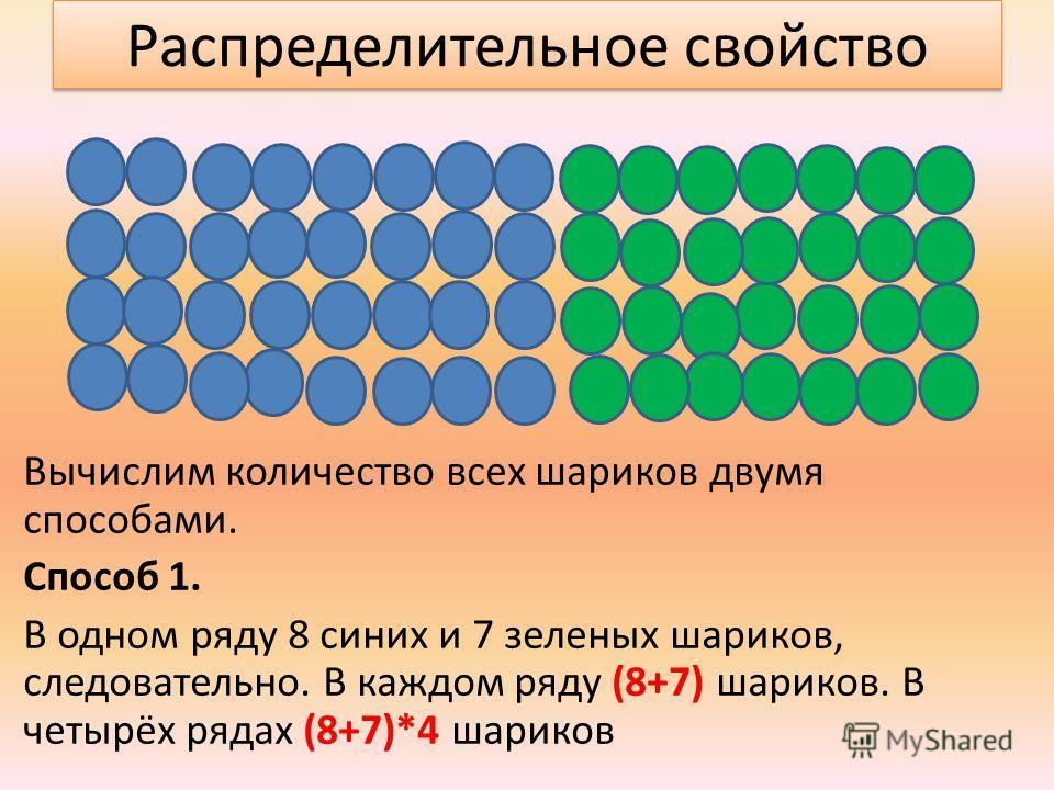 На решение каждого примера Петя затратил менее полминуты. 725*4= 2900 16*(25+5)=480 78*25=1950 Ребята, почему так быстро считает Петя?
