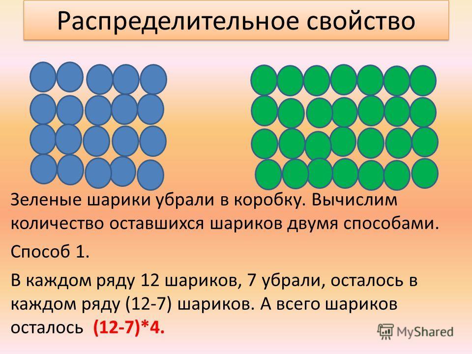 Применение распределительного свойства умножения. (300+25) * 4= 300*4+25*4=1200+100=1300 (125+25)*8= 125*8+25*8=1000+200=1200 25*(8+100)= 25*8+25*100=200+2500=2700 61*8=(60+1)*8=60*8+1*8=480+8=488 225*4=(200+25)*4=200*4+25*4=800+100=900 607*37+393*37