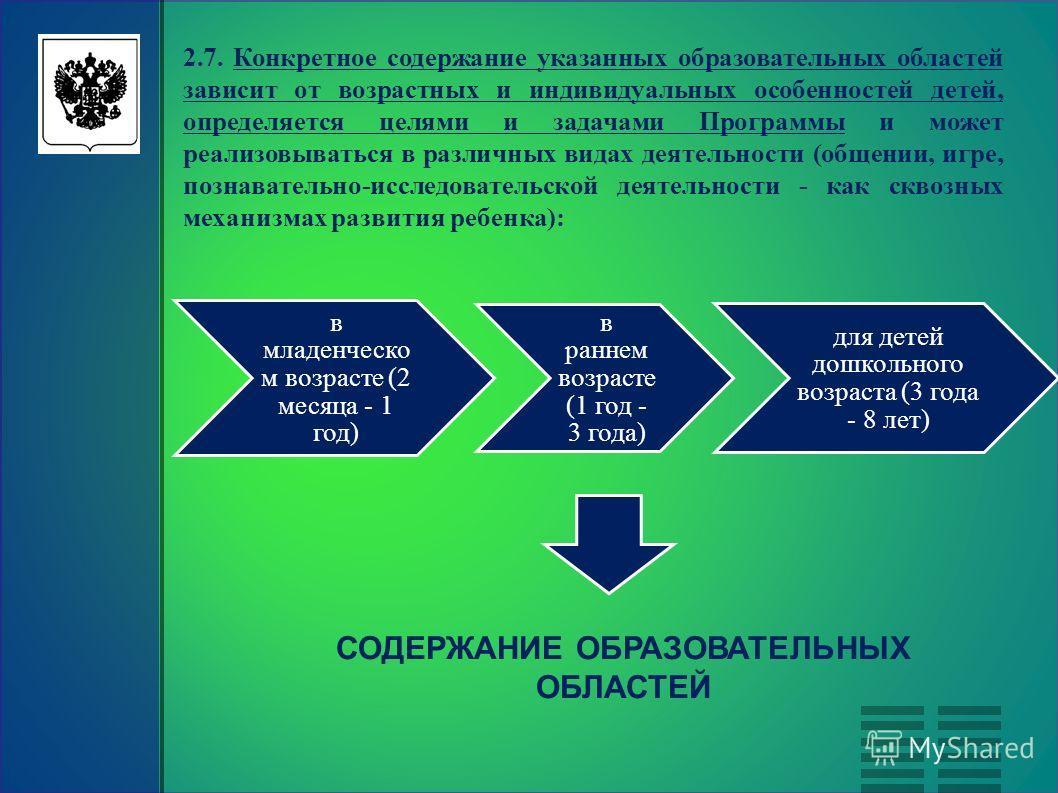 2.7. Конкретное содержание указанных образовательных областей зависит от возрастных и индивидуальных особенностей детей, определяется целями и задачами Программы и может реализовываться в различных видах деятельности (общении, игре, познавательно-исс