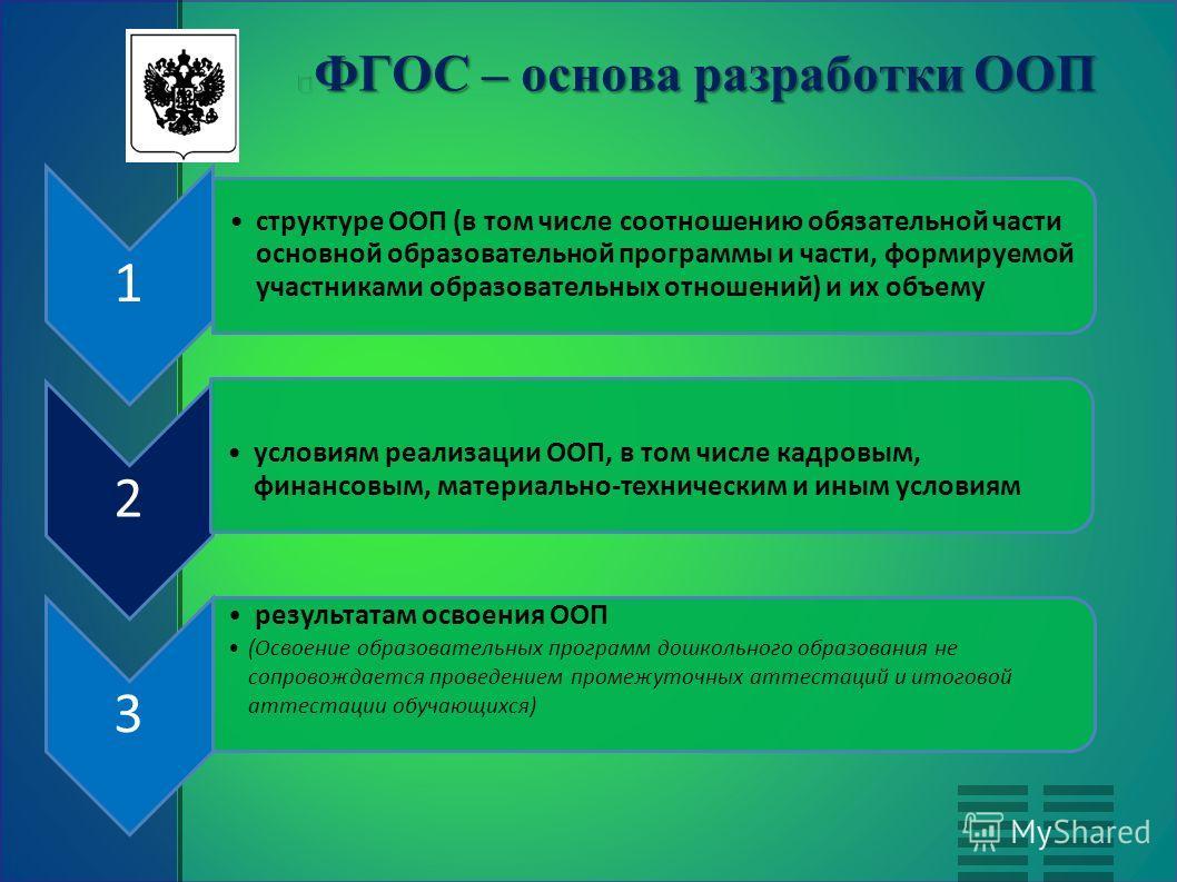ФГОС – основа разработки ООП 1 структуре ООП (в том числе соотношению обязательной части основной образовательной программы и части, формируемой участниками образовательных отношений) и их объему 2 условиям реализации ООП, в том числе кадровым, финан