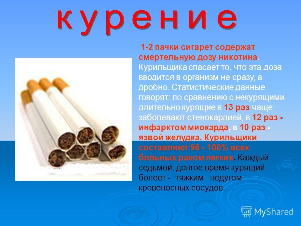 1-2 пачки сигарет содержат смертельную дозу никотина. Курильщика спасает то, что эта доза вводится в организм не сразу, а дробно. Статистические данные говорят: по сравнению с некурящими длительно курящие в 13 раз чаще заболевают стенокардией, в 12 р