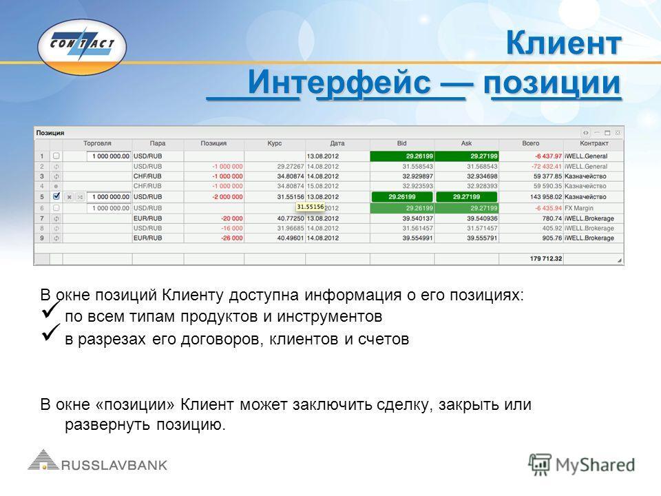_____ ________ _______ _____ ________ _______ Клиент Интерфейс позиции В окне позиций Клиенту доступна информация о его позициях: по всем типам продуктов и инструментов в разрезах его договоров, клиентов и счетов В окне «позиции» Клиент может заключи