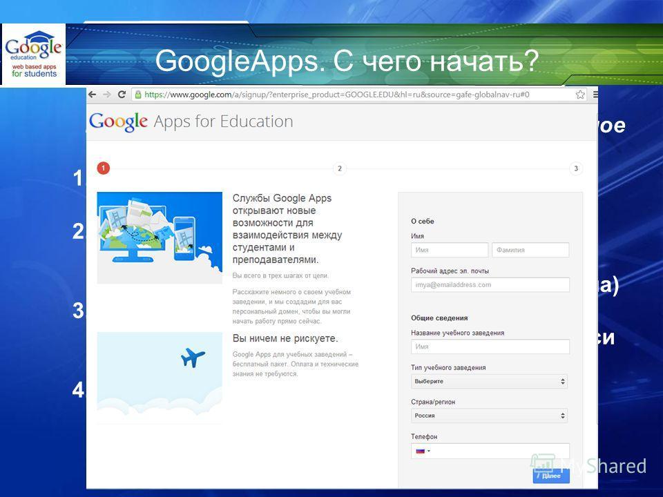 GoogleApps. С чего начать? Исходные условия – школа имеет собственное доменное имя 1.Зарегистрироваться в GoogleApps for Educations 2.Подтвердить (пошаговые инструкции), что указанный Вами домен принадлежит школе (подтверждаем права администратора до