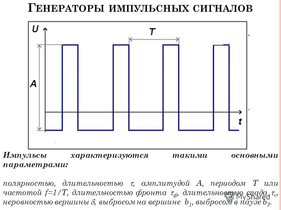 Г ЕНЕРАТОРЫ ИМПУЛЬСНЫХ СИГНАЛОВ Импульсы характеризуются такими основными параметрами: полярностью, длительностью, амплитудой А, периодом Т или частотой f=1/Т, длительностью фронта ф, длительностью спада с, неровностью вершины, выбросом на вершине b