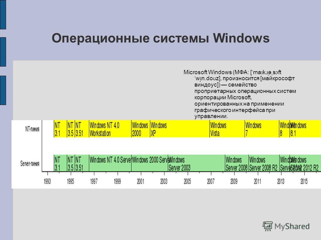 Операционные системы Windows Microsoft Windows (МФА: [ ˈ ma ɪ k ɹ ə ˌ s ɔ ft ˈ w ɪ n.do ʊ z], произносится [ма́йкрософт ви́ндоус]) семейство проприетарных операционных систем корпорации Microsoft, ориентированных на применении графического интерфейса