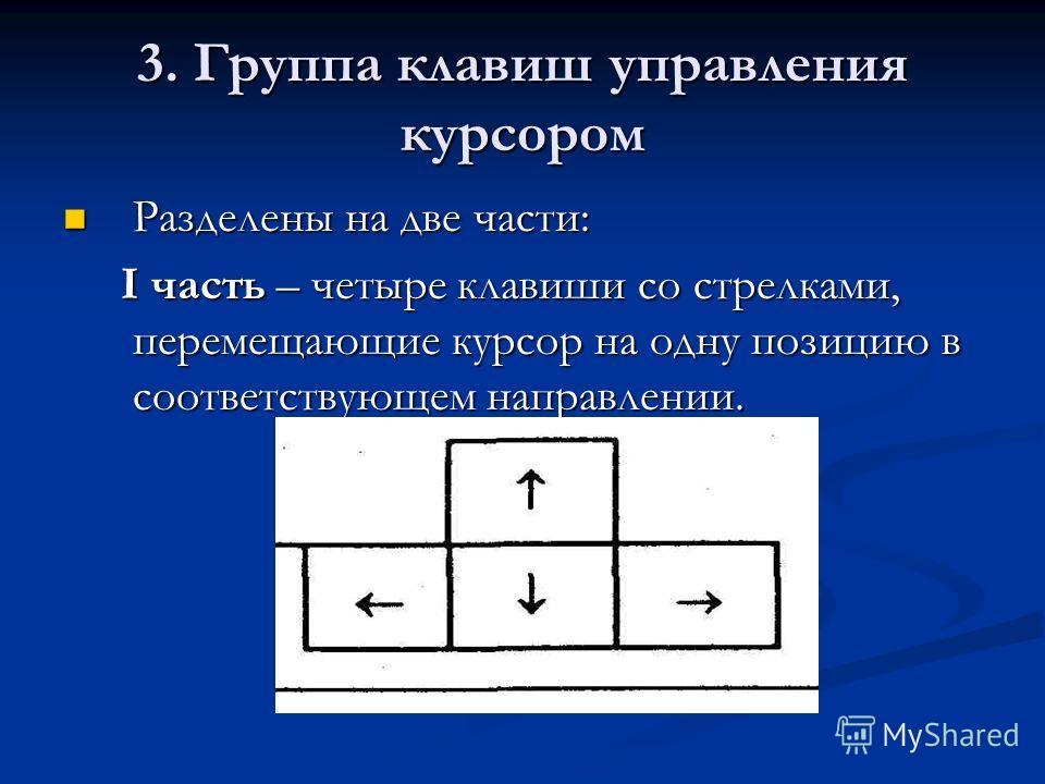 2. Группа алфавитно-цифровых клавиш - для ввода чисел, букв, знаков препинания.