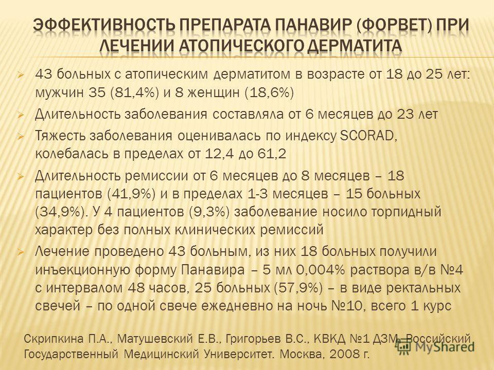 43 больных с атопическим дерматитом в возрасте от 18 до 25 лет: мужчин 35 (81,4%) и 8 женщин (18,6%) Длительность заболевания составляла от 6 месяцев до 23 лет Тяжесть заболевания оценивалась по индексу SCORAD, колебалась в пределах от 12,4 до 61,2 Д