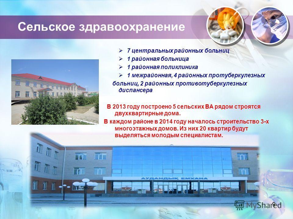 Сельское здравоохранение 9 7 центральных районных больниц 1 районная больница 1 районная поликлиника 1 межрайонная, 4 районных протуберкулезных больниц, 2 районных противотуберкулезных диспансера В 2013 году построено 5 сельских ВА рядом строятся дву
