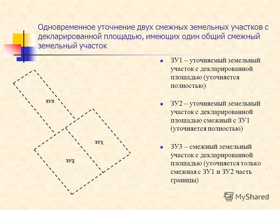 Одновременное уточнение двух смежных земельных участков с декларированной площадью, имеющих один общий смежный земельный участок ЗУ1 – уточняемый земельный участок с декларированной площадью (уточняется полностью) ЗУ2 – уточняемый земельный участок с