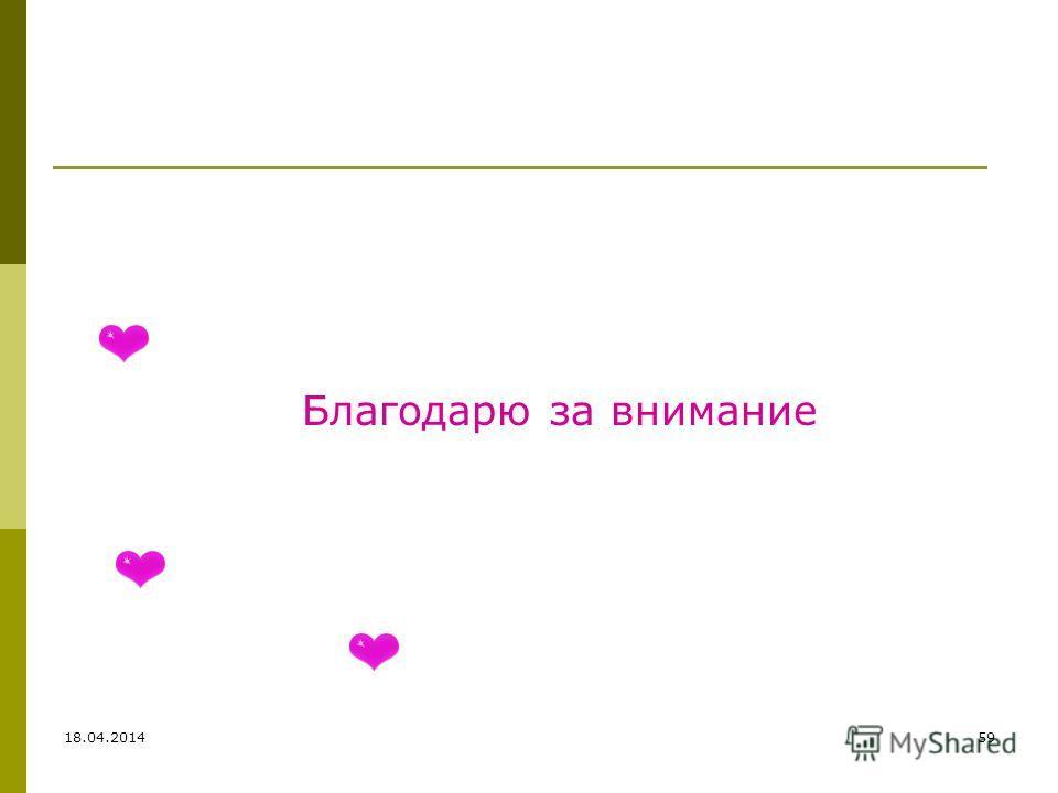 Благодарю за внимание 18.04.201459