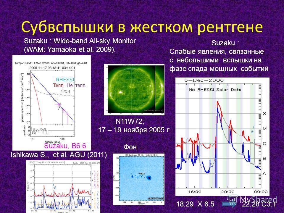 Субвспышки в жестком рентгене Suzaku, B6.6 RHESSI Тепл. Не- тепл. Фон N11W72; 17 – 19 ноября 2005 г Фон Suzaku : Wide-band All-sky Monitor (WAM: Yamaoka et al. 2009). Suzaku : Слабые явления, связанные с небольшими вспышки на фазе спада мощных событи
