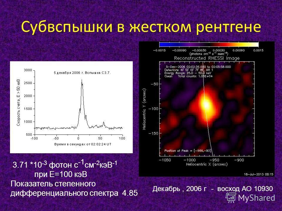 Субвспышки в жестком рентгене 3.71 *10 - 3 фотон с -1 см -2 кэВ -1 при Е=100 кэВ Показатель степенного дифференциального спектра 4.85 Декабрь, 2006 г - восход АО 10930