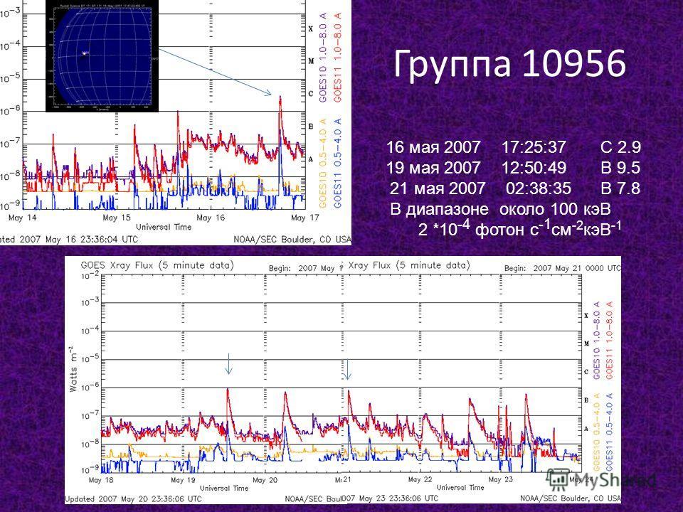Группа 10956 16 мая 2007 17:25:37 С 2.9 19 мая 2007 12:50:49 В 9.5 21 мая 2007 02:38:35 В 7.8 В диапазоне около 100 кэВ 2 *10 -4 фотон с -1 см -2 кэВ -1