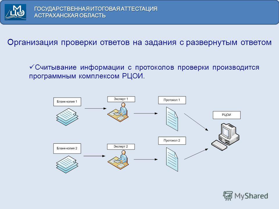 Считывание информации с протоколов проверки производится программным комплексом РЦОИ. Организация проверки ответов на задания с развернутым ответом ГОСУДАРСТВЕННАЯ ИТОГОВАЯ АТТЕСТАЦИЯ АСТРАХАНСКАЯ ОБЛАСТЬ