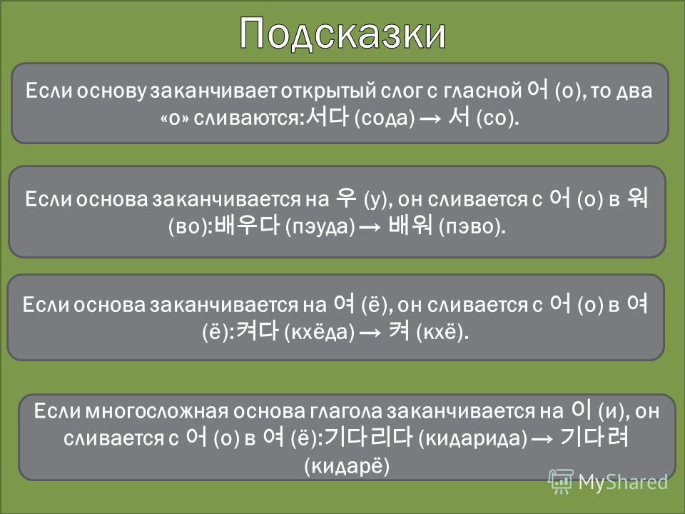Если основу заканчивает открытый слог с гласной (о), то два «о» сливаются: (сода) (со). Если основа заканчивается на (у), он сливается с (о) в (во): (пэуда) (пэво). Если основа заканчивается на (ё), он сливается с (о) в (ё): (кхёда) (кхё). Если много