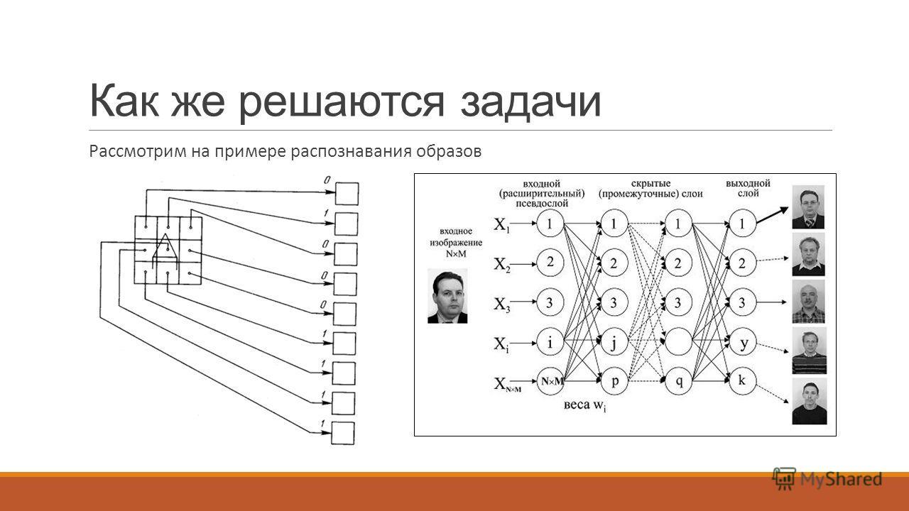 Как же решаются задачи Рассмотрим на примере распознавания образов
