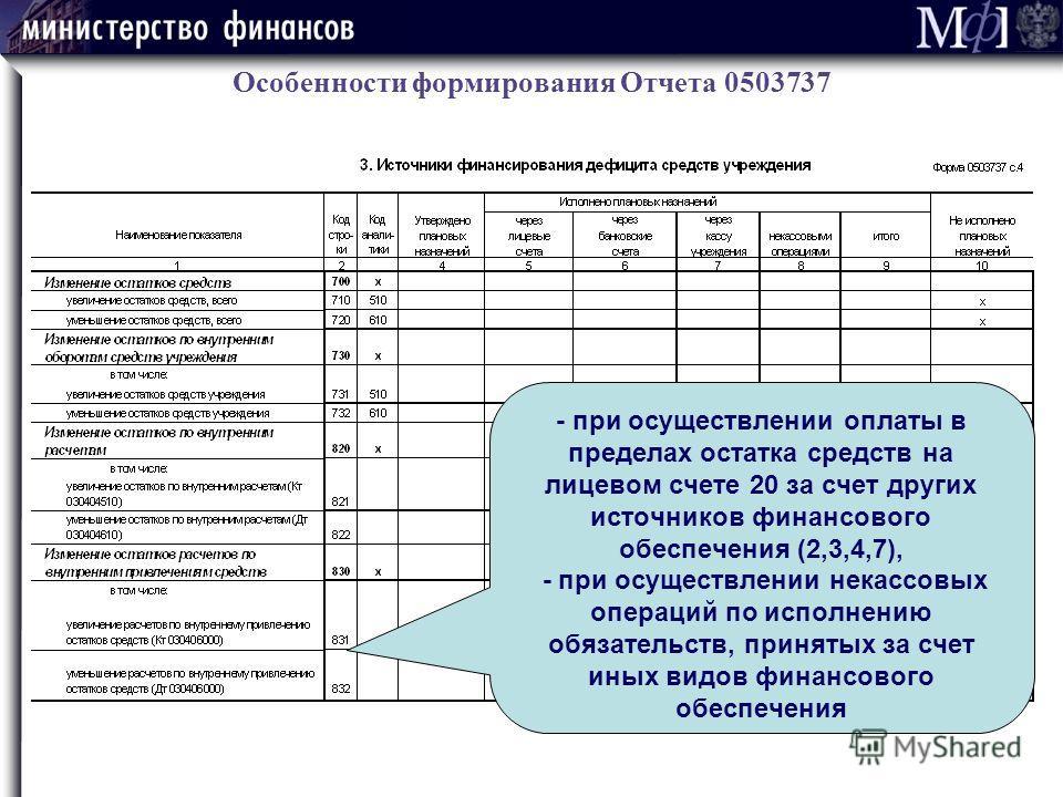 Особенности формирования Отчета 0503737 - при осуществлении оплаты в пределах остатка средств на лицевом счете 20 за счет других источников финансового обеспечения (2,3,4,7), - при осуществлении некассовых операций по исполнению обязательств, приняты
