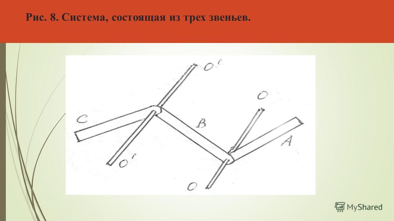 Рис. 8. Система, состоящая из трех звеньев.