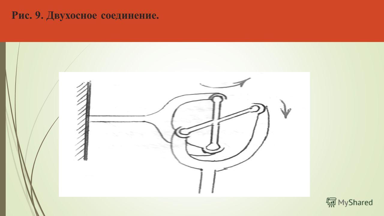 Рис. 9. Двухосное соединение.