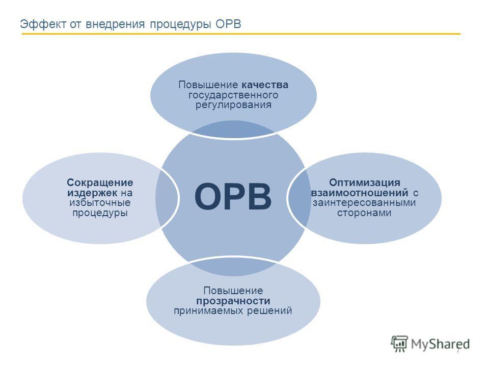 7 Эффект от внедрения процедуры ОРВ ОРВ Повышение качества государственного регулирования Оптимизация взаимоотношений с заинтересованными сторонами Повышение прозрачности принимаемых решений Сокращение издержек на избыточные процедуры