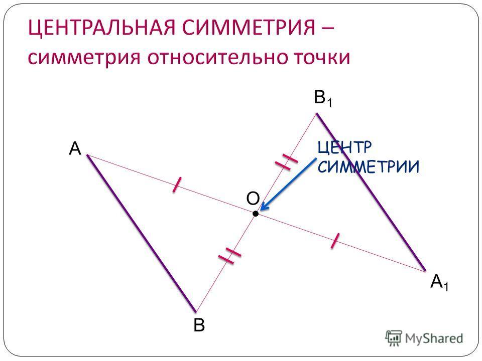 А1А1 А В В1В1 О ЦЕНТР СИММЕТРИИ