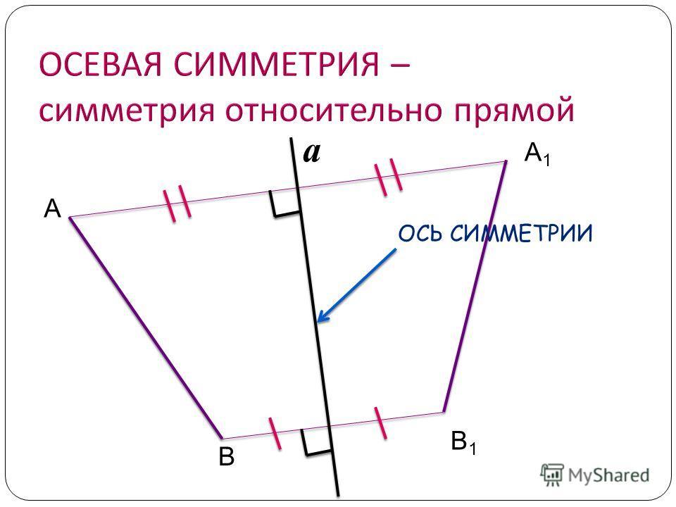 А В А1А1 В1В1 a ОСЬ СИММЕТРИИ