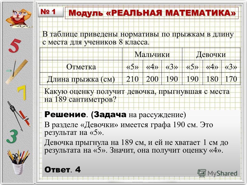 Модуль «РЕАЛЬНАЯ МАТЕМАТИКА» В таблице приведены нормативы по прыжкам в длину с места для учеников 8 класса. МальчикиДевочки Отметка«5»«4»«3»«5»«4»«3» Длина прыжка (см)210200190 180170 Какую оценку получит девочка, прыгнувшая с места на 189 сантиметр