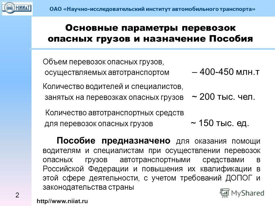ОАО «Научно-исследовательский институт автомобильного транспорта» http//www.niiat.ru Объем перевозок опасных грузов, осуществляемых автотранспортом – 400-450 млн.т Количество водителей и специалистов, занятых на перевозках опасных грузов ~ 200 тыс. ч