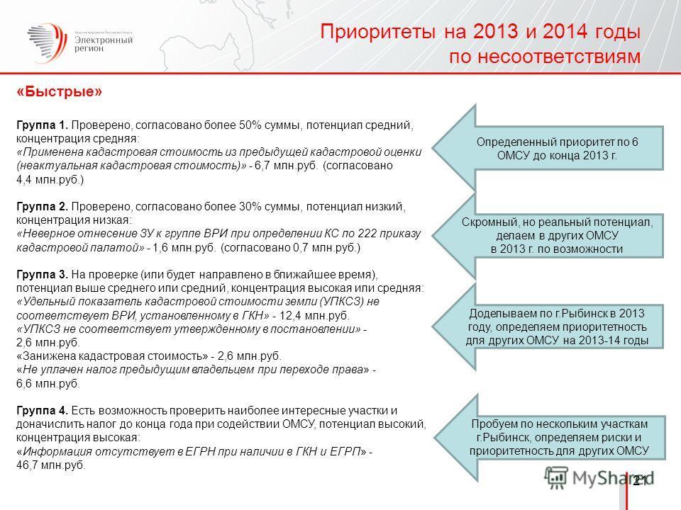 21 Приоритеты на 2013 и 2014 годы по несоответствиям «Быстрые» Группа 1. Проверено, согласовано более 50% суммы, потенциал средний, концентрация средняя: «Применена кадастровая стоимость из предыдущей кадастровой оценки (неактуальная кадастровая стои