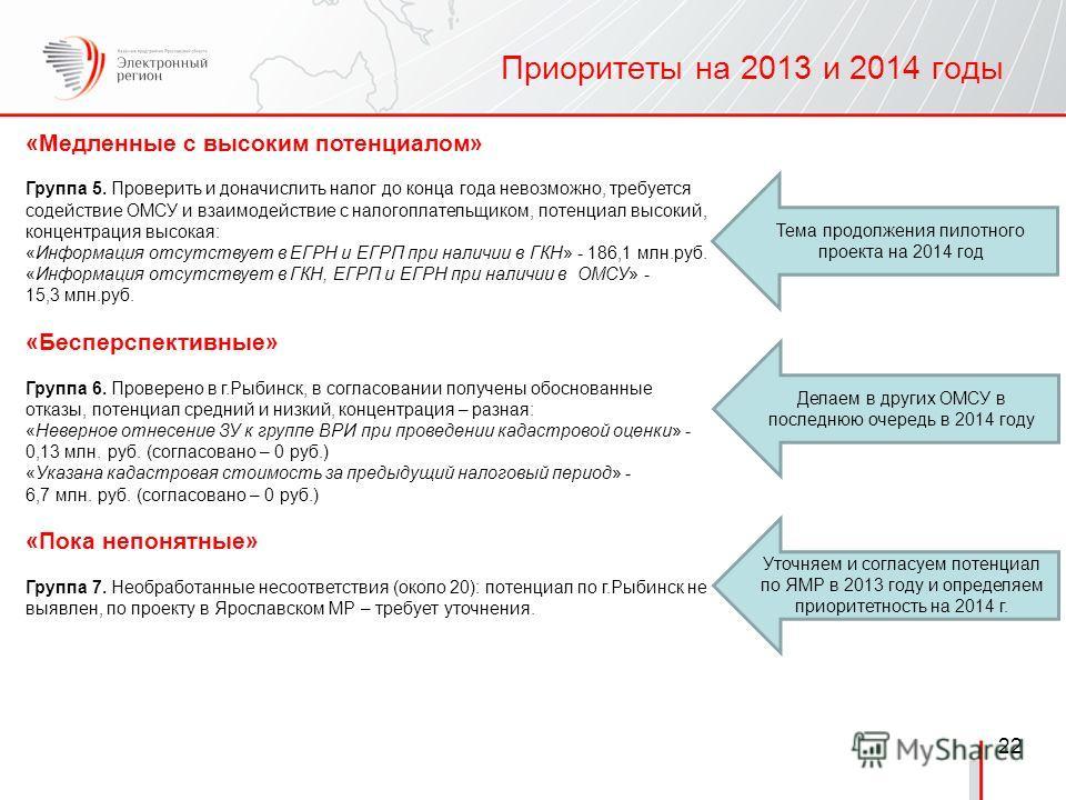 22 Приоритеты на 2013 и 2014 годы «Медленные с высоким потенциалом» Группа 5. Проверить и доначислить налог до конца года невозможно, требуется содействие ОМСУ и взаимодействие с налогоплательщиком, потенциал высокий, концентрация высокая: «Информаци