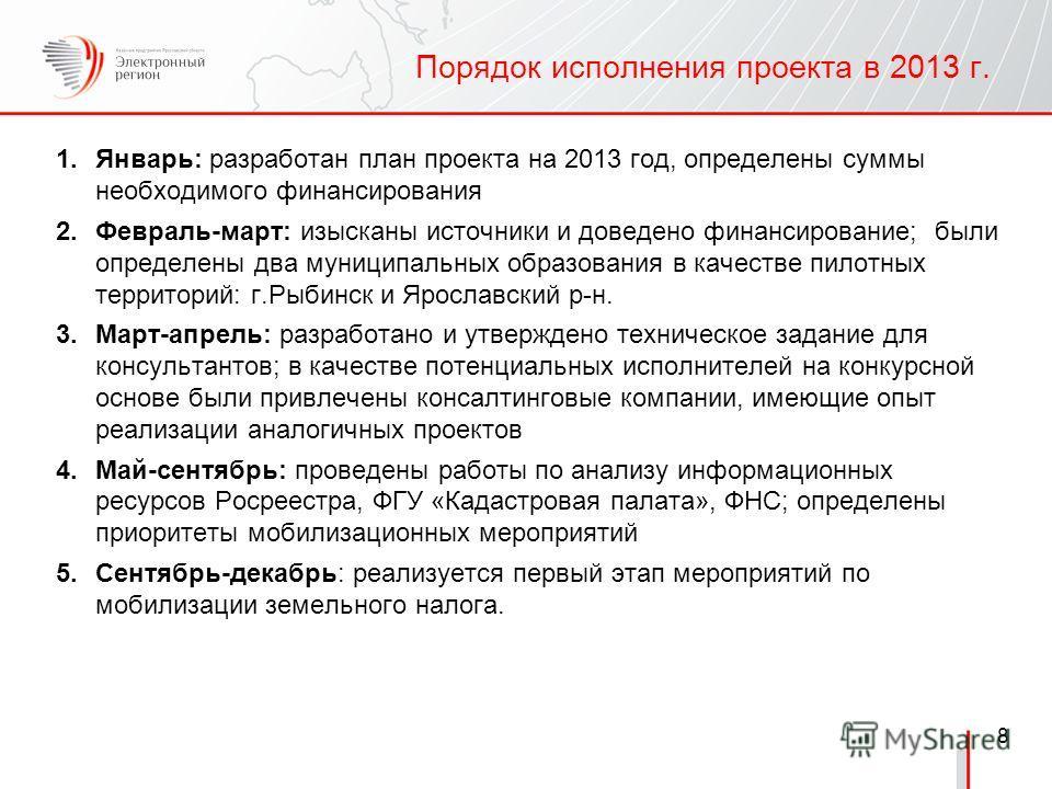 8 Порядок исполнения проекта в 2013 г. 1.Январь: разработан план проекта на 2013 год, определены суммы необходимого финансирования 2.Февраль-март: изысканы источники и доведено финансирование; были определены два муниципальных образования в качестве