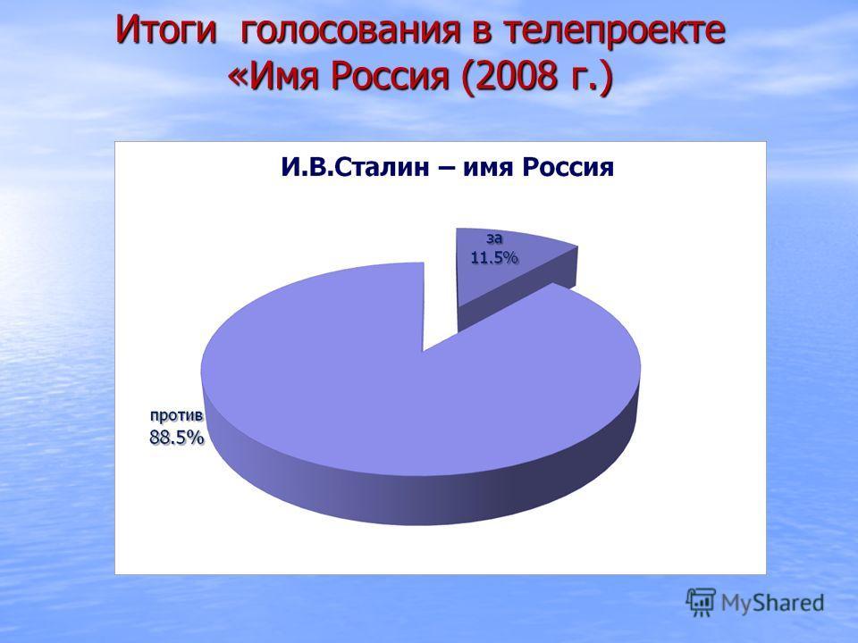 Итоги голосования в телепроекте «Имя Россия (2008 г.)