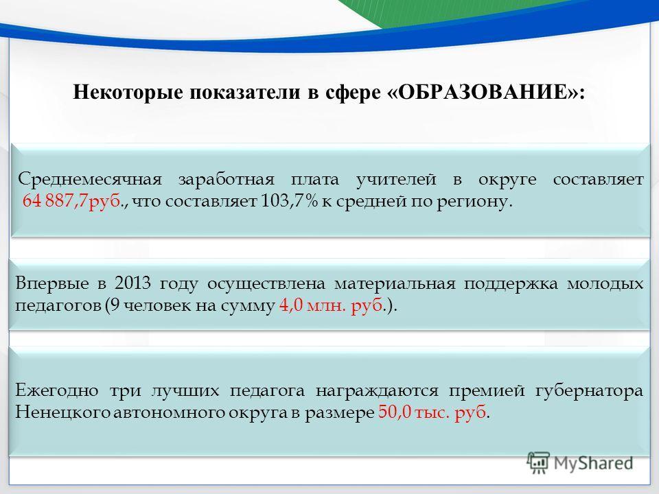 Некоторые показатели в сфере «ОБРАЗОВАНИЕ»: Ежегодно три лучших педагога награждаются премией губернатора Ненецкого автономного округа в размере 50,0 тыс. руб. Впервые в 2013 году осуществлена материальная поддержка молодых педагогов (9 человек на су