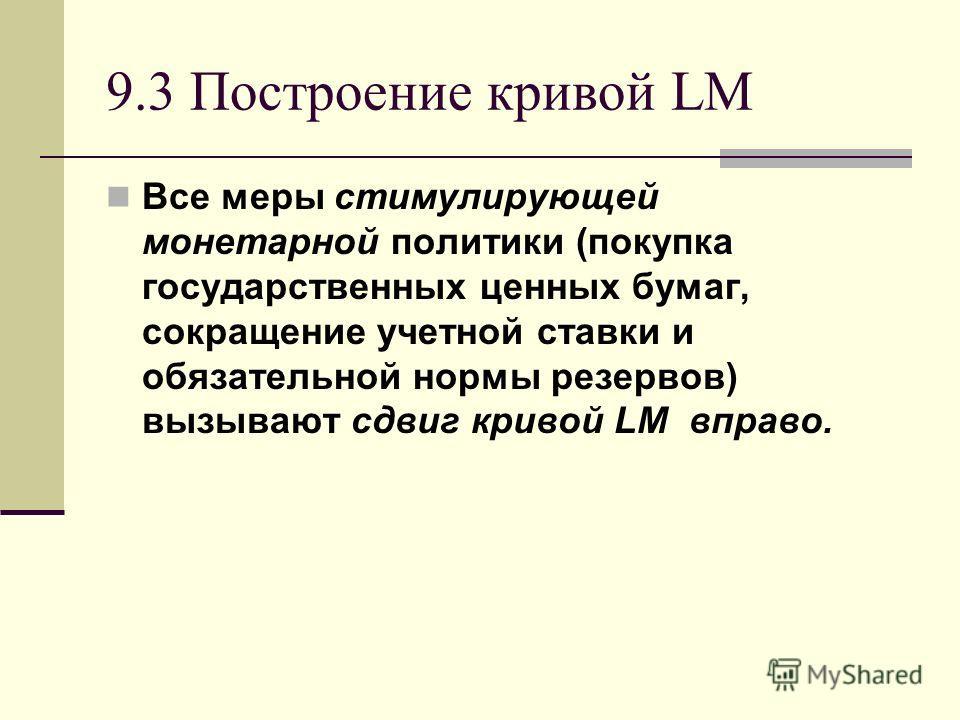 9.3 Построение кривой LM Все меры стимулирующей монетарной политики (покупка государственных ценных бумаг, сокращение учетной ставки и обязательной нормы резервов) вызывают сдвиг кривой LM вправо.