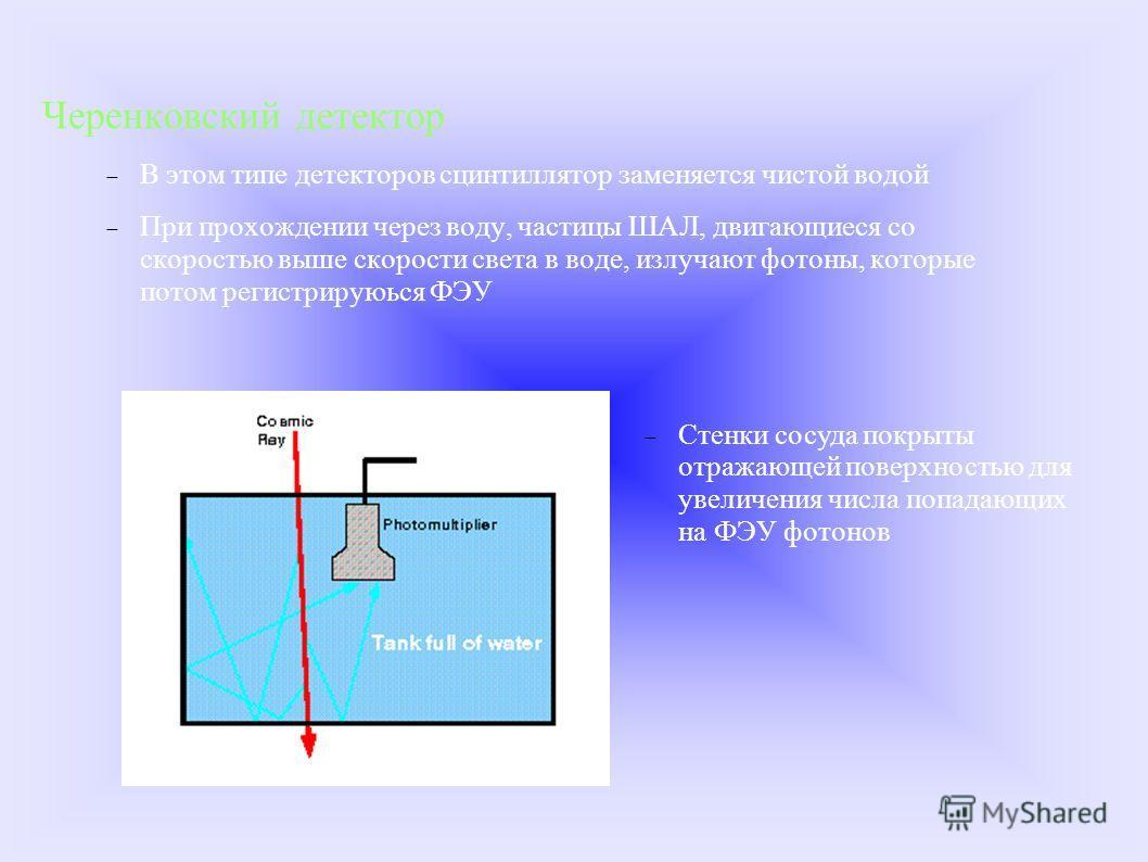 Черенковский детектор В этом типе детекторов сцинтиллятор заменяется чистой водой При прохождении через воду, частицы ШАЛ, двигающиеся со скоростью выше скорости света в воде, излучают фотоны, которые потом регистрируюься ФЭУ Стенки сосуда покрыты от