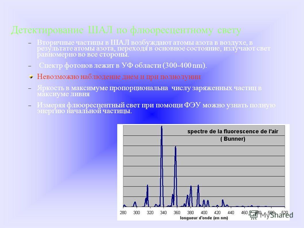 Детектирование ШАЛ по флюоресцентному свету Вторичные частицы в ШАЛ возбуждают атомы азота в воздухе, в результате атомы азота, переходя в основное состояние, излучают свет равномерно во все стороны. Спектр фотонов лежит в УФ области (300-400 nm). Не