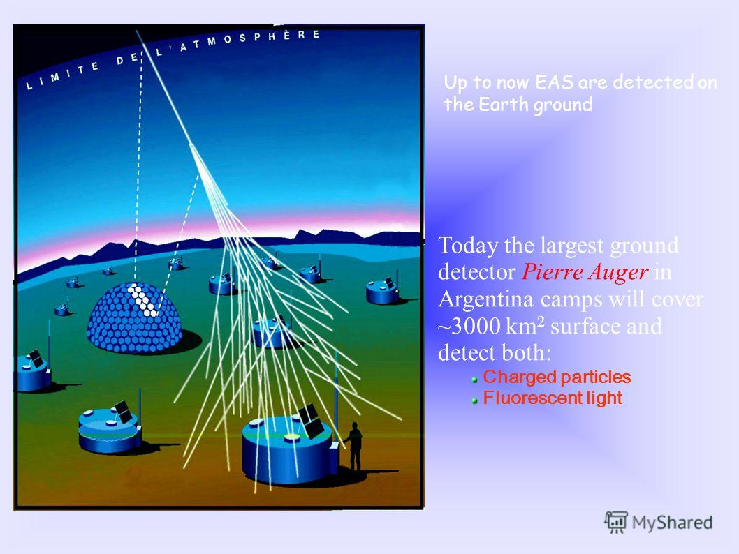 Up to now EAS are detected on the Earth ground Today the largest ground detector Pierre Auger in Argentina camps will cover ~3000 km 2 surface and detect both: Charged particles Fluorescent light