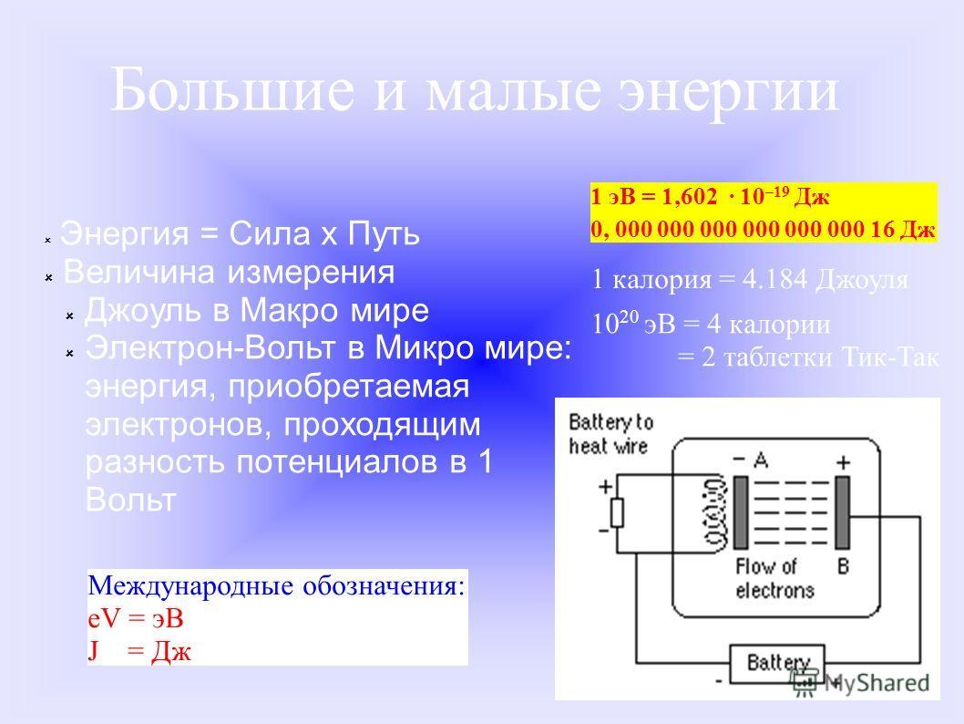 Большие и малые энергии Энергия = Сила х Путь Величина измерения Джоуль в Макро мире Электрон-Вольт в Микро мире: энергия, приобретаемая электронов, проходящим разность потенциалов в 1 Вольт 1 калория = 4.184 Джоуля 10 20 эВ = 4 калории = 2 таблетки