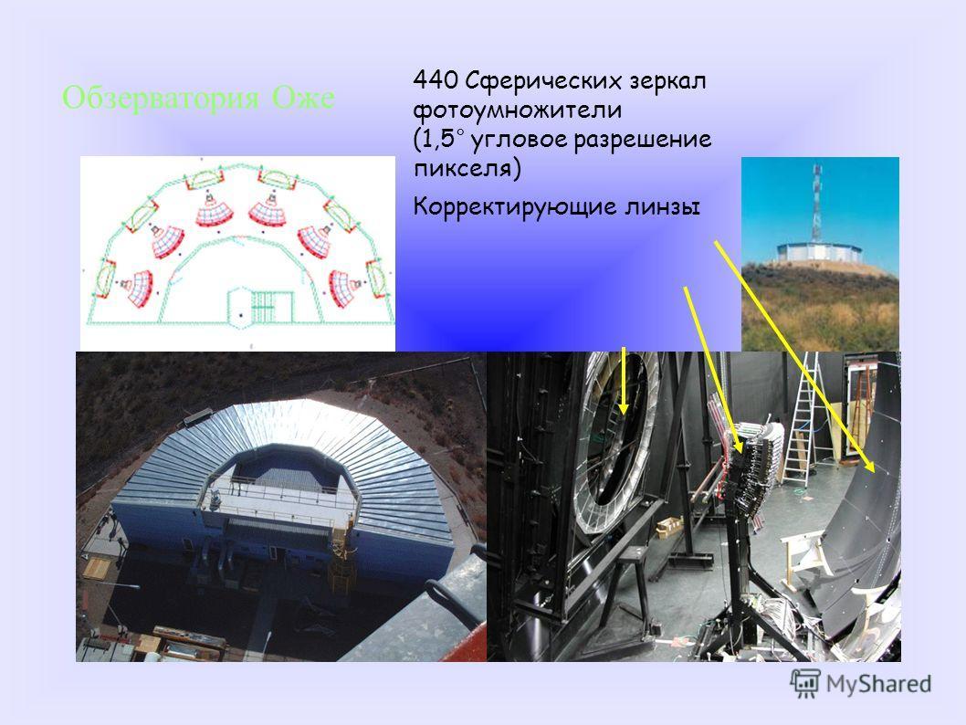 440 Сферических зеркал фотоумножители (1,5° угловое разрешение пикселя) Корректирующие линзы Обзерватория Оже