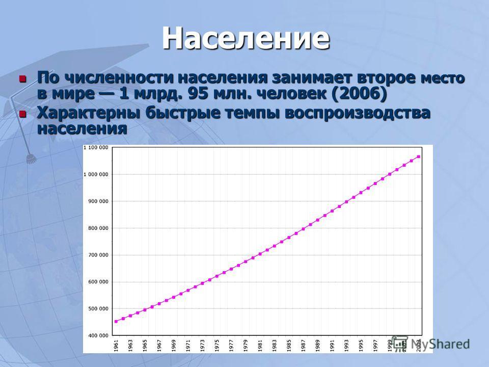 Население По численности населения занимает второе место в мире 1 млрд. 95 млн. человек (2006) Характерны быстрые темпы воспроизводства населения